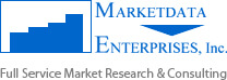 Marketdata Enterprises Inc